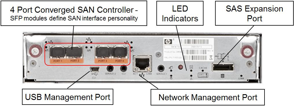 MSA 2050 Converged Controller