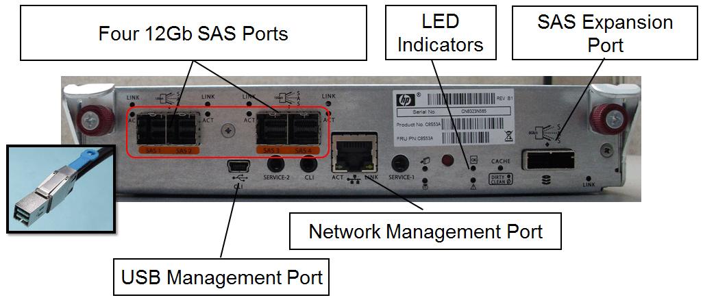 MSA 2050 SAS Controller