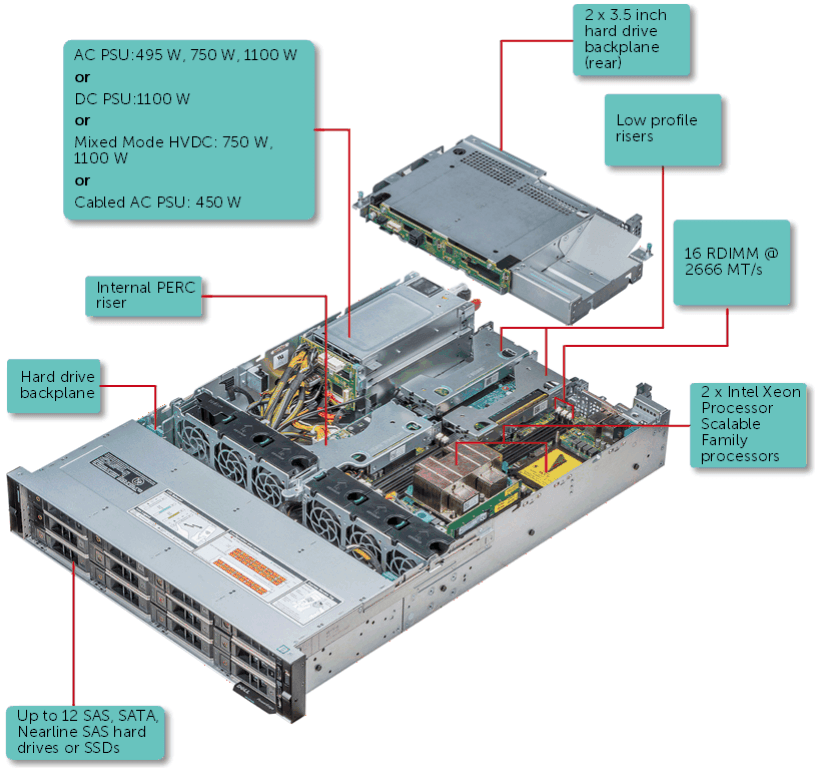 Dell EMC PowerEdge R540 Top