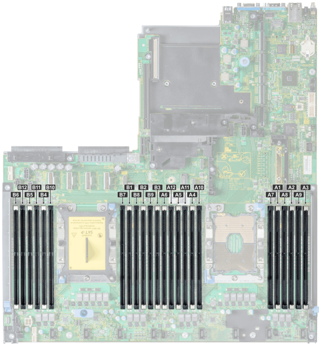 Dell EMC PowerEdge R640 Memory