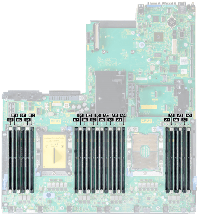 Dell EMC PowerEdge R740 Memory