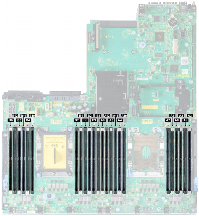 Dell EMC PowerEdge R740xd Memory