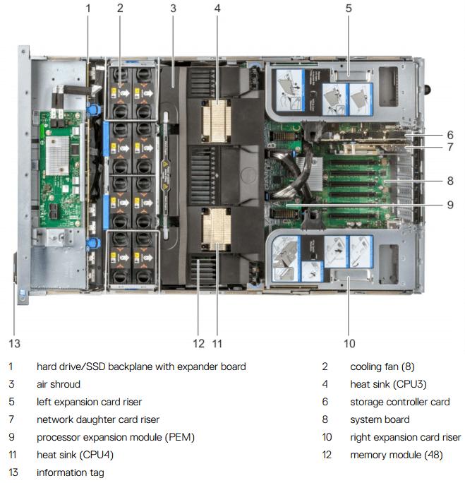 R940 Four processor