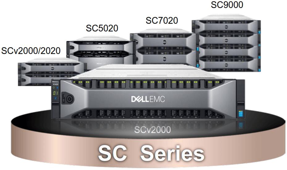 SC_Series