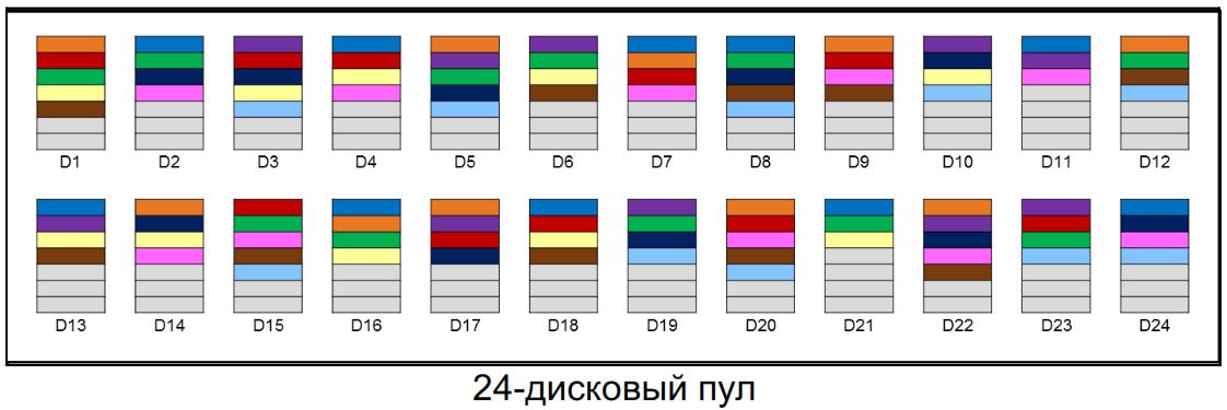 Stripe_24HDD