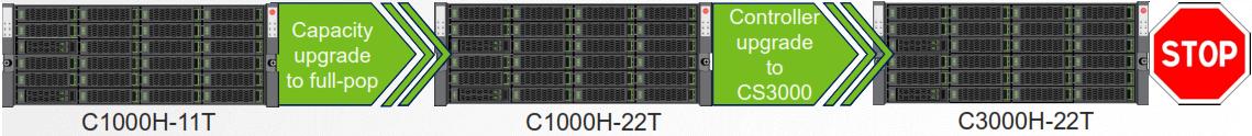 CS1000H Upgrade