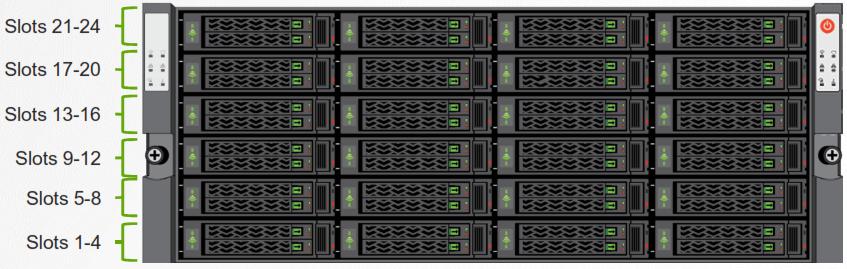 Nimble Storage Slots