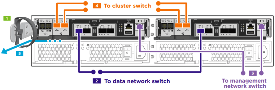2-Node Switched Cluster