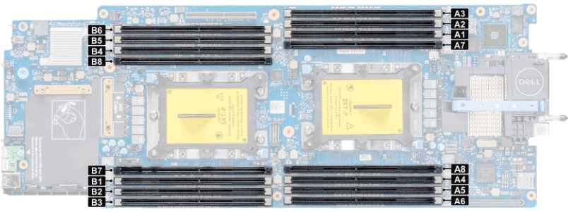 Dell EMC PowerEdge M640 Memory