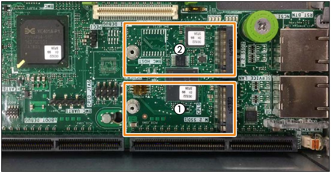 FUJITSU PRIMERGY Server CX2550 M4 M.2