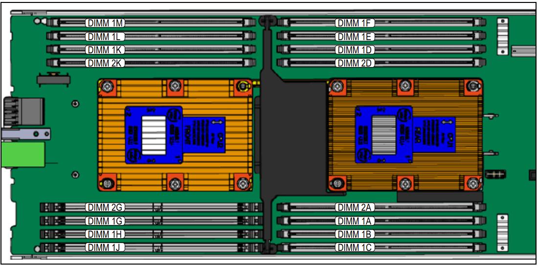 FUJITSU PRIMERGY Server CX2550 M4 Memory