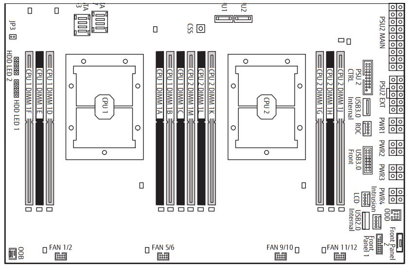 FUJITSU PRIMERGY Server RX2520 M4 Memory