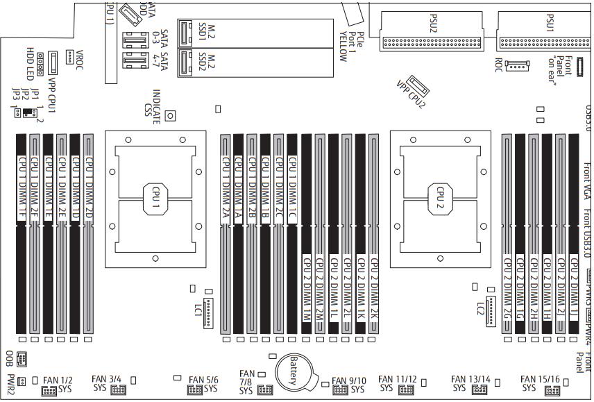 FUJITSU PRIMERGY Server RX2530 M4 Memory