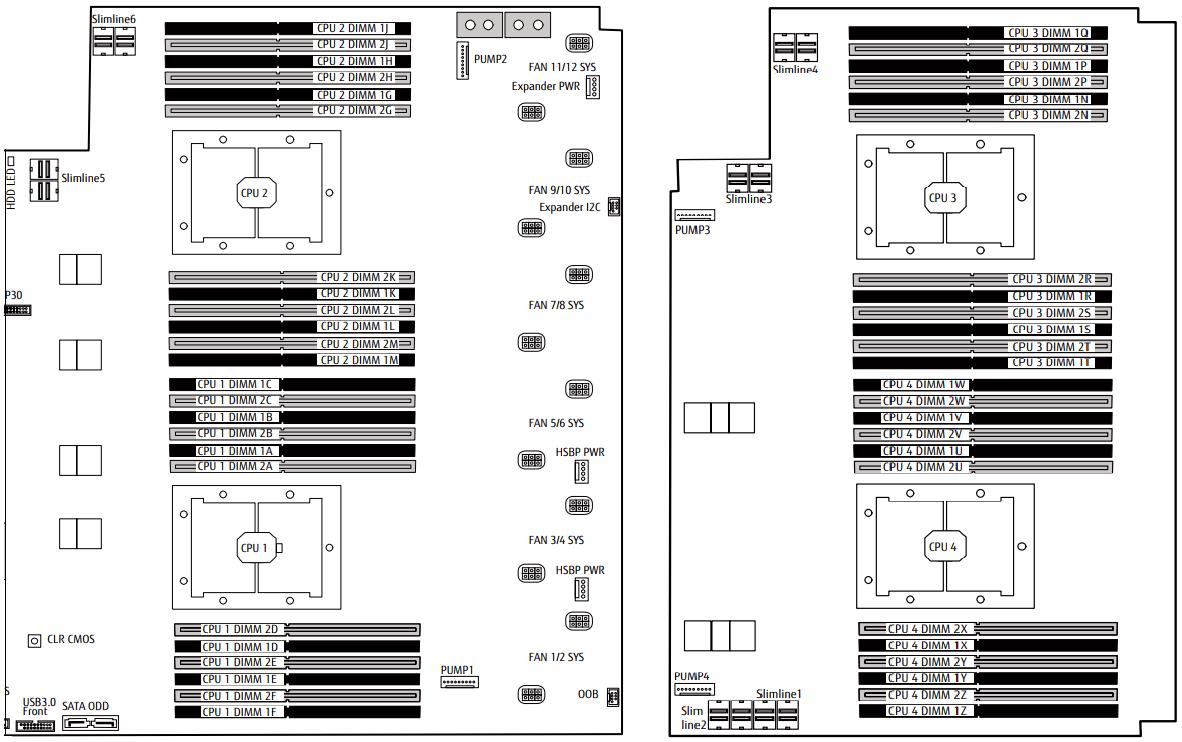 FUJITSU PRIMERGY Server RX4770 M4 CPU Memory