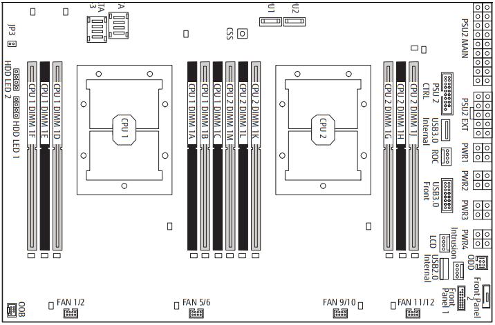 FUJITSU-PRIMERGY-Server-TX2550-M4-Memory