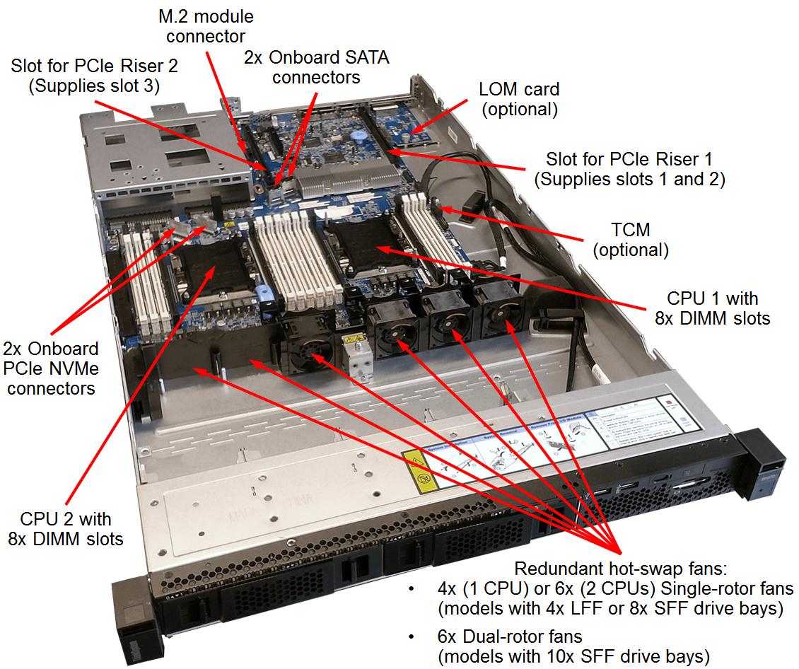 Lenovo ThinkSystem SR570 Top