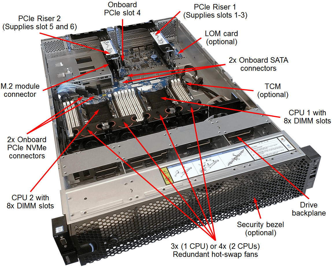 Lenovo ThinkSystem SR590 Top