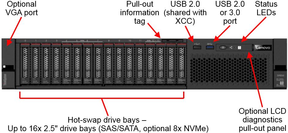 Lenovo ThinkSystem SR850 Front