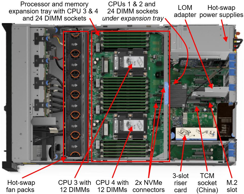 Lenovo ThinkSystem SR850 Top