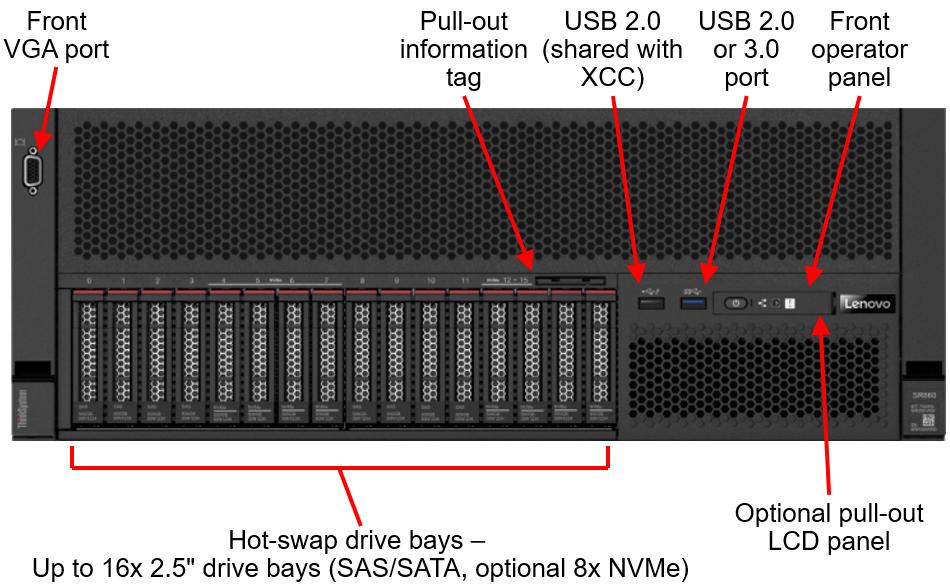Lenovo ThinkSystem SR860 Front