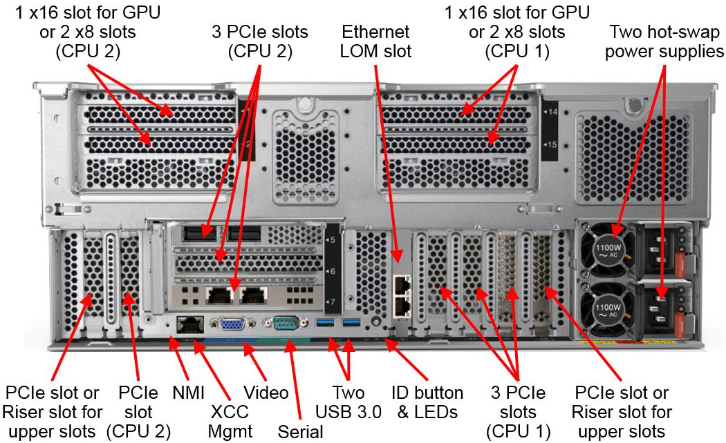 Lenovo ThinkSystem SR860 Rear