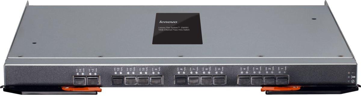 EN4091 10Gb Ethernet Pass-thru