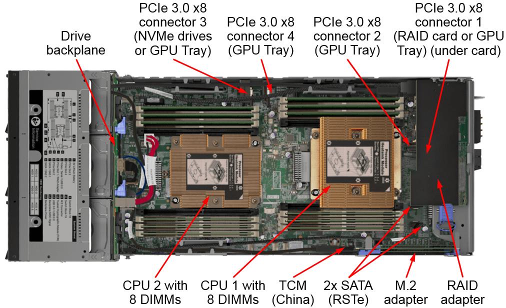 SD530 compute node internal