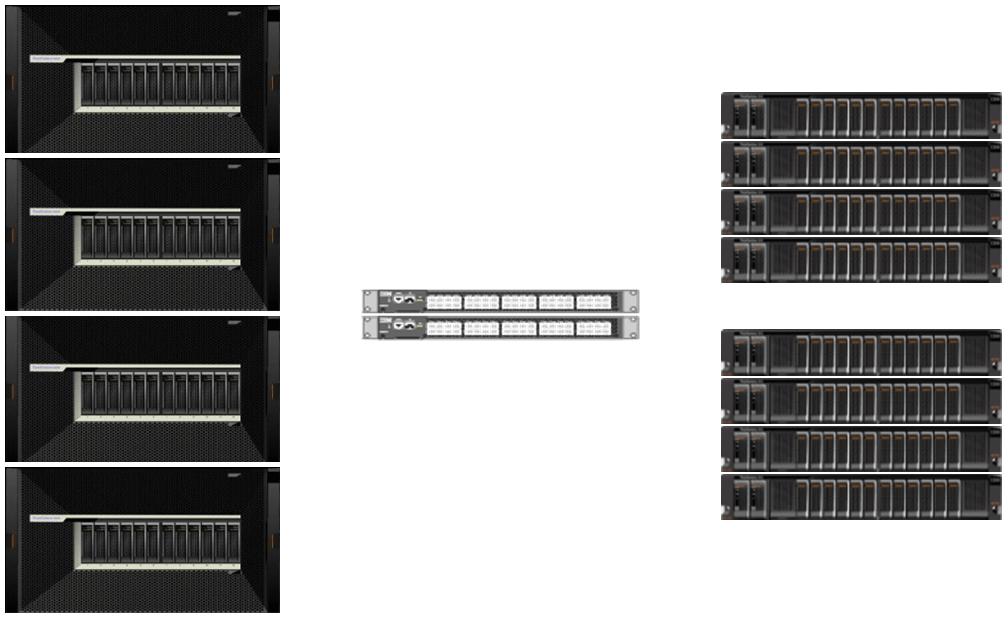 IBM FlashSystem V9000 Cluster
