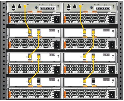 IBM Storwize V5010 Cabling