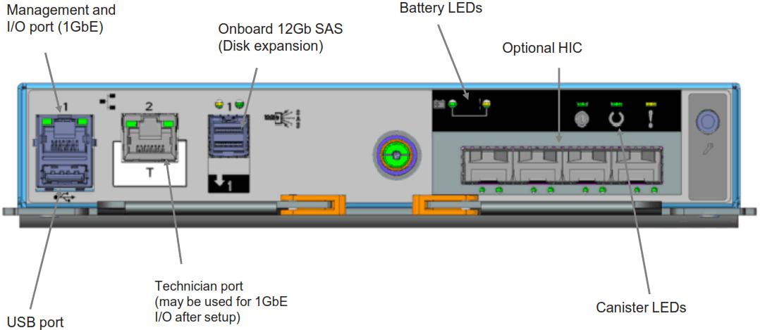 IBM Storwize V5010 IO