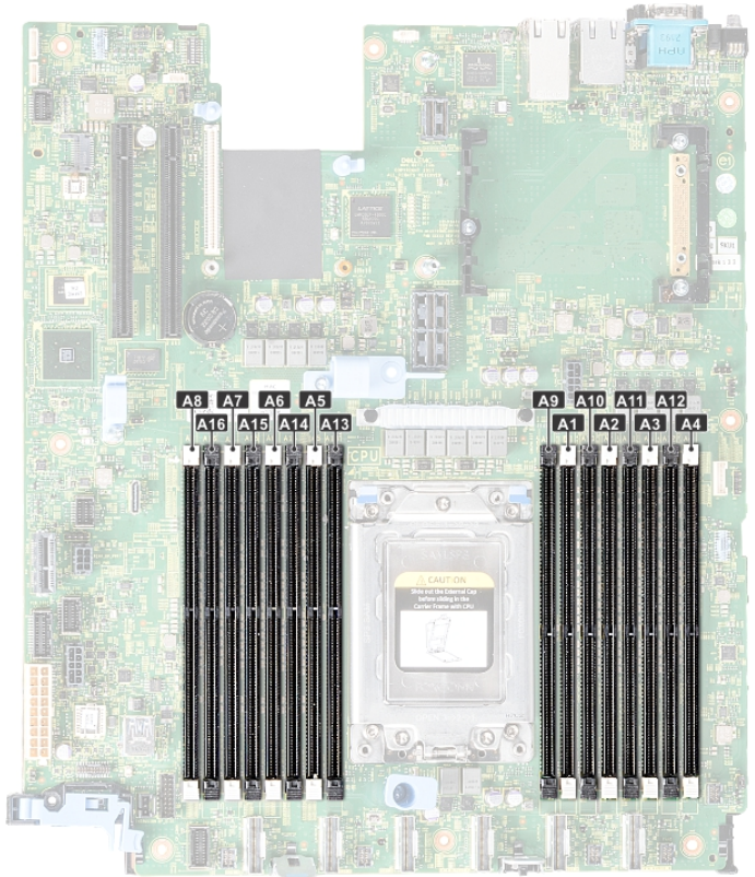 Dell EMC PowerEdge R6415 Memory