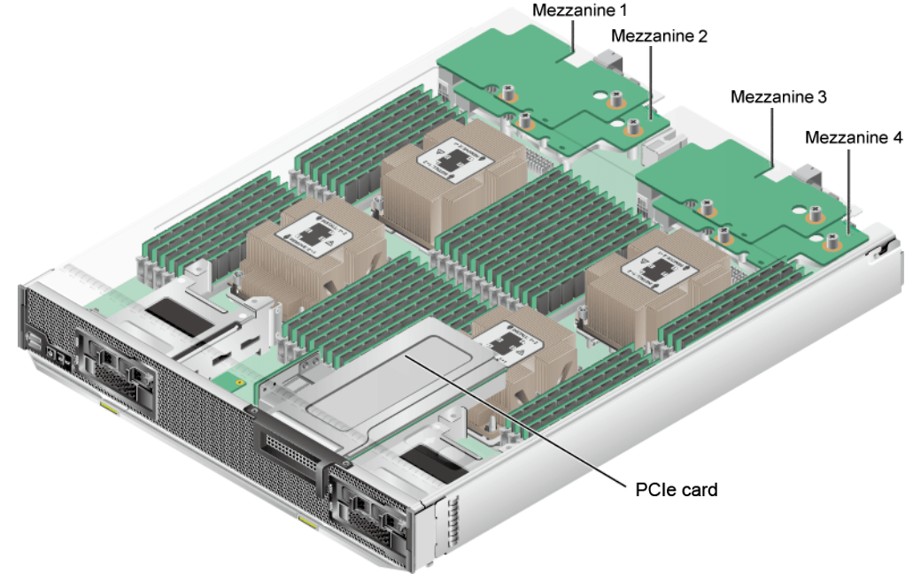 Huawei CH242 V5 Compute Node Front PCIe Card Mezzanine