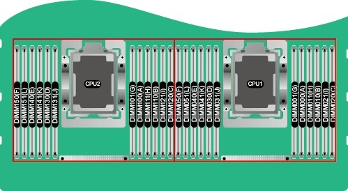 Huawei FusionServer RH5288 V5 CPU Memory