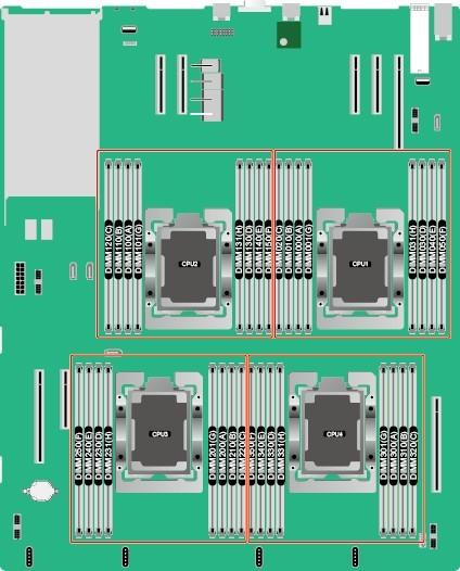 Huawei FusionServer 2488 V5 CPU Memory