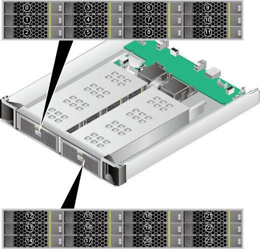 Huawei FusionServer 8100 V5 FM-B
