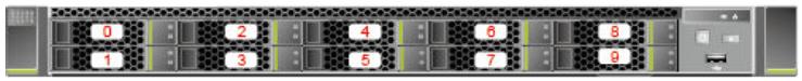 Huawei FusionServer RH1288H V5 10SFF