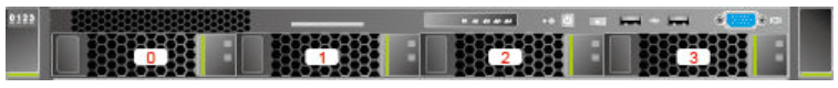 Huawei FusionServer RH1288H V5 4LFF