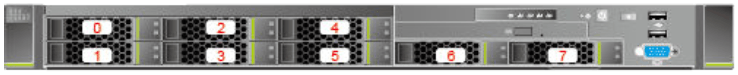 Huawei FusionServer RH1288H V5 8SFF