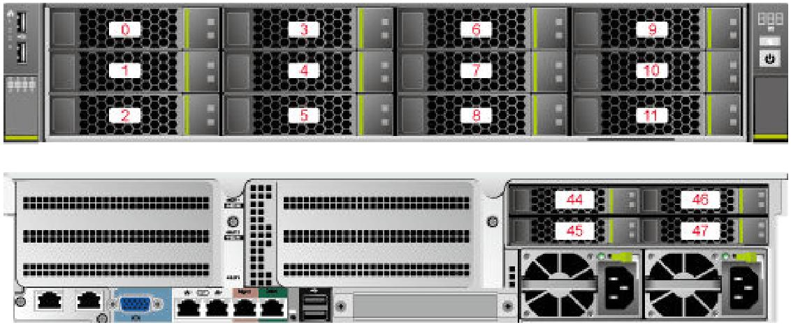 Huawei FusionServer RH2288H V5 12LFF + 4NVMe