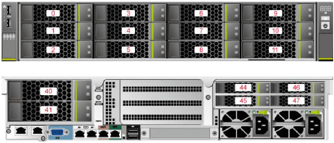 Huawei FusionServer RH2288H V5 14LFF + 4NVMe