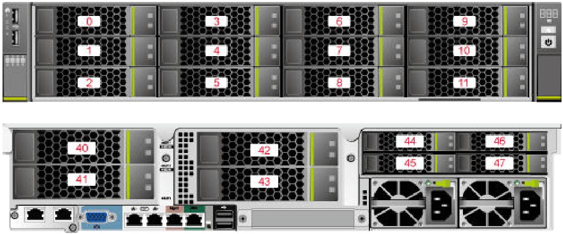Huawei FusionServer RH2288H V5 16LFF + 4NVMe