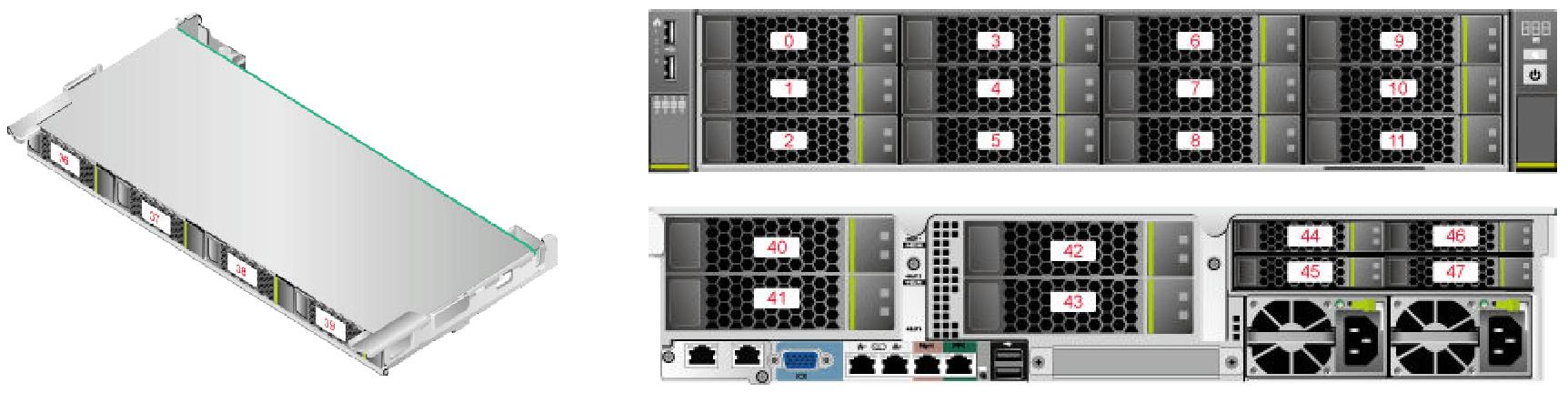 Huawei FusionServer RH2288H V5 20LFF + 4NVMe