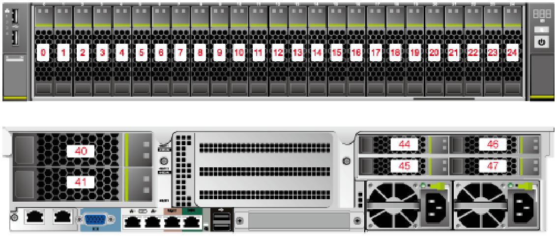 Huawei FusionServer RH2288H V5 24SFF +2LFF + 4NVMe