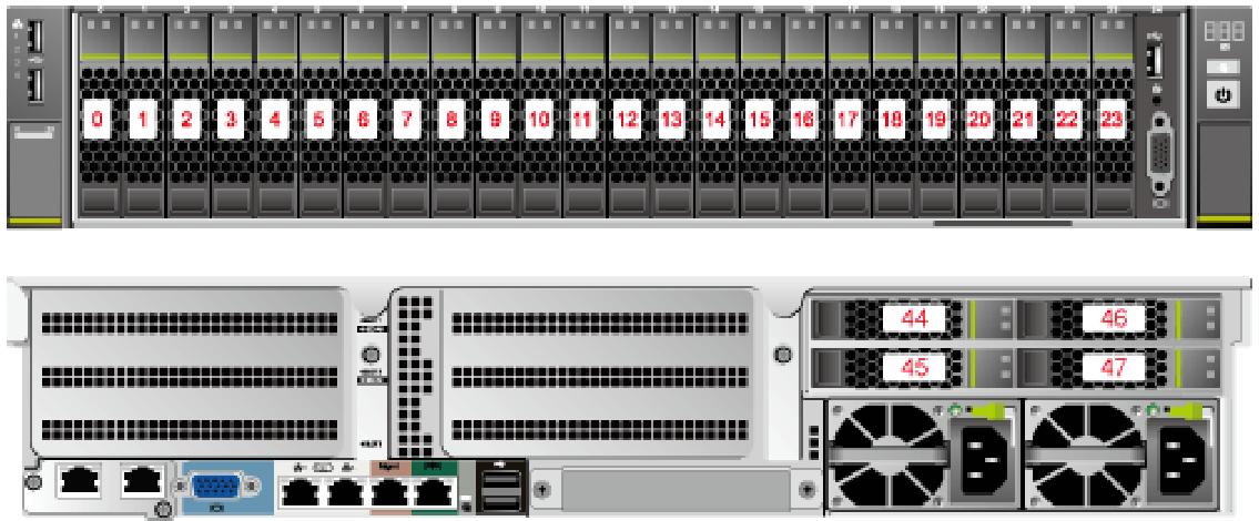 Huawei FusionServer RH2288H V5 24SFF + 4NVMe