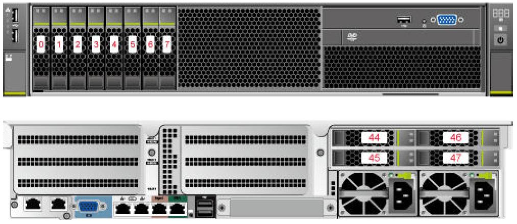 Huawei FusionServer RH2288H V5 8SFF + 4NVMe