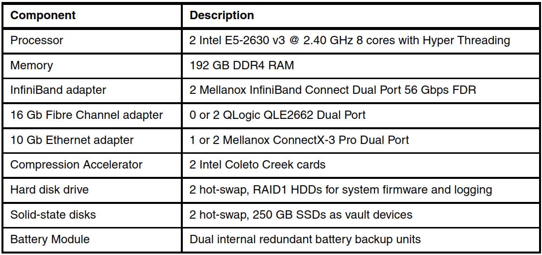 IBM FlashSystem A9000R Model 415