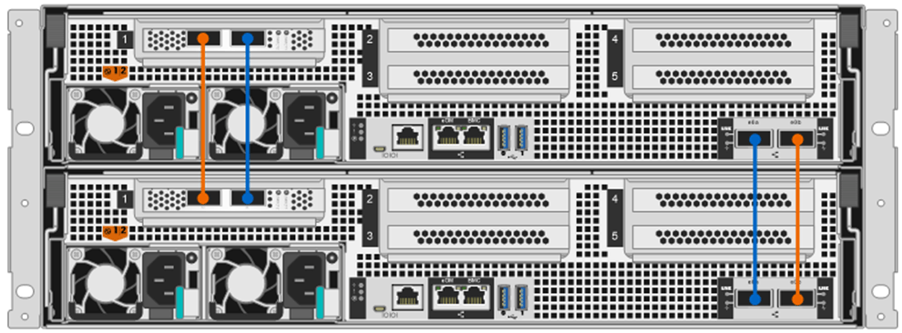 NetApp All Flash FAS (AFF) A800 Switchless Cluster