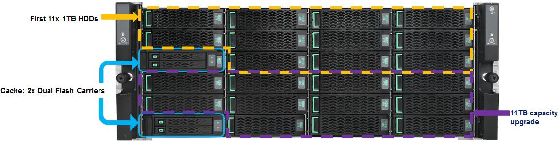 Nimble Adaptive Flash Arrays HF20H Drive Layout