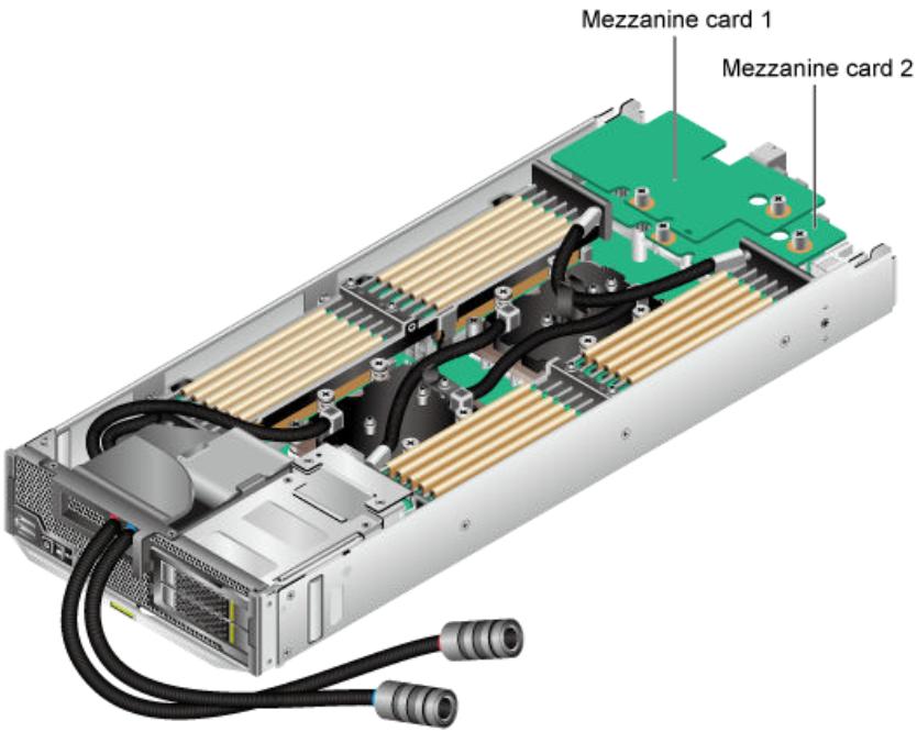Huawei CH121L V5 Compute Node Mezzanine