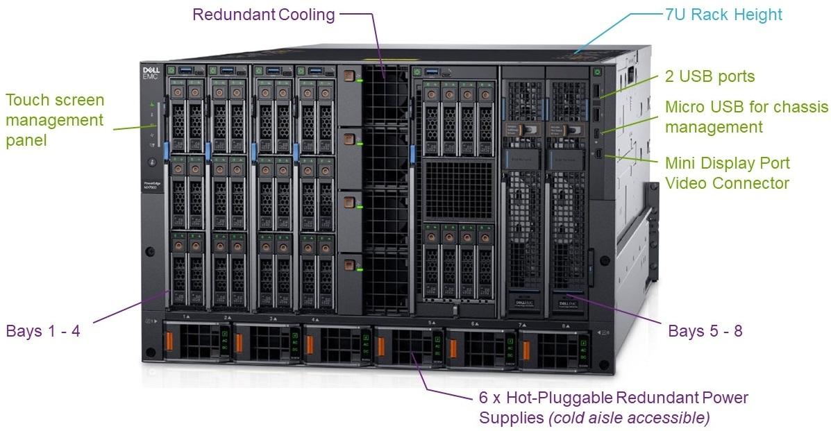 Dell EMC PowerEdge MX Shassi Front
